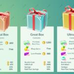 【ポケモンGO】1周年ボックスはどちら一番お得なのか?レイドパスが欲しければこれを買え!
