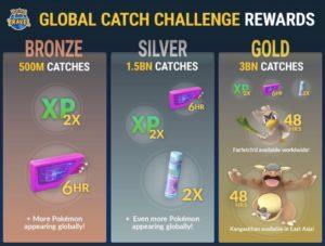 【ポケモンGO速報】グローバルチャレンジ中のレイドバトル獲得経験値XP一覧表【11/22修正】