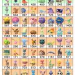 【ポケモンGO】タマゴ孵化一覧(第三世代まで)個体値100早見表を紹介《製作者:jxsasさん》