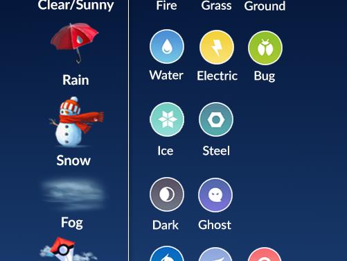 【ポケモンGO】天候機能は地域毎に差がありすぎる!?一番恩恵を受けている地域は…