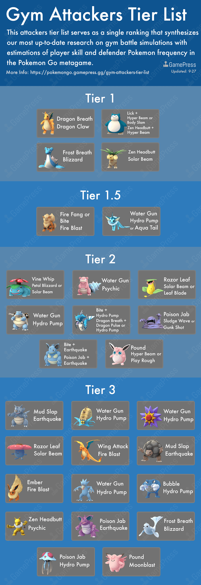 attackers-tier-list-9-26_1