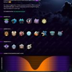 【ポケモンGO】第三世代含む夜に出現しやすいポケモンの時間帯別出現チャートがこれだ!