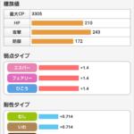 【ポケモンGO】今後カイリキーより強い格闘ポケモンって現れるの!?