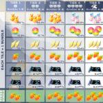 【ポケモンGO】レイド報酬確率&バンドル内容最新版【2018年4月更新】