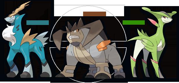 イッシュ地方伝説の三闘獣